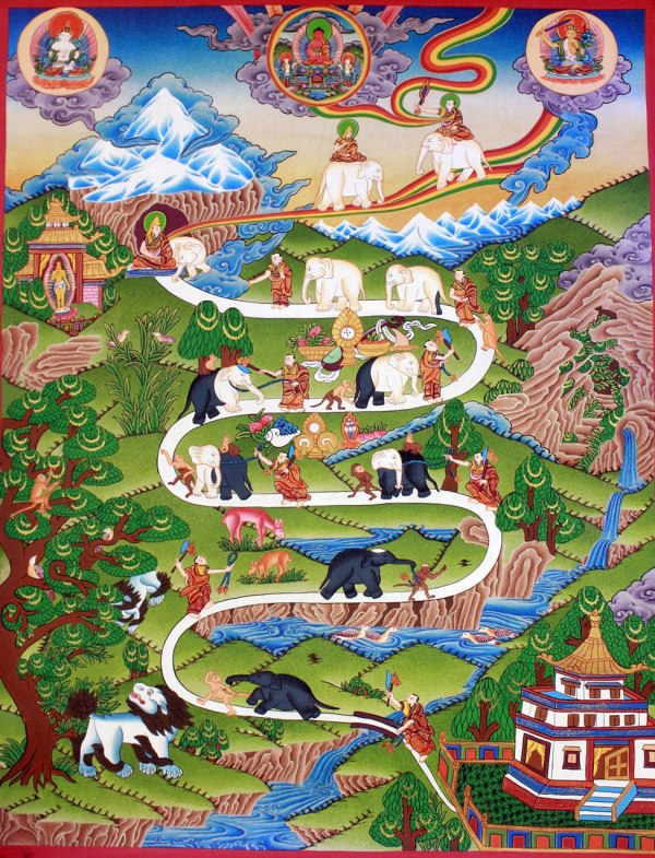 9-stages-samatha-meditation