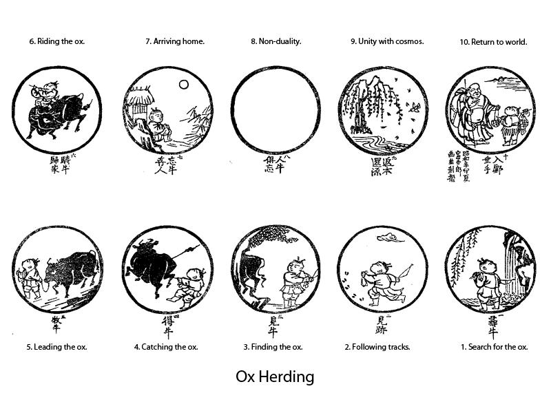 5 stages of mediation pdf